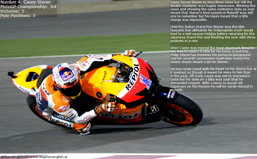 MOTO GP 2012 - boards.ie